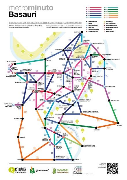 Metro minuto